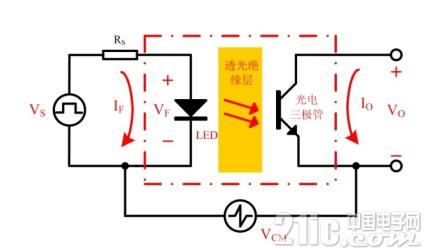 220v接光耦驱动继电器原理图 浅谈光耦驱动电路图片