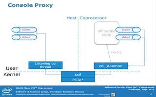 高级英特尔Xeon Phi™协处理器车间通信第2部分:代理