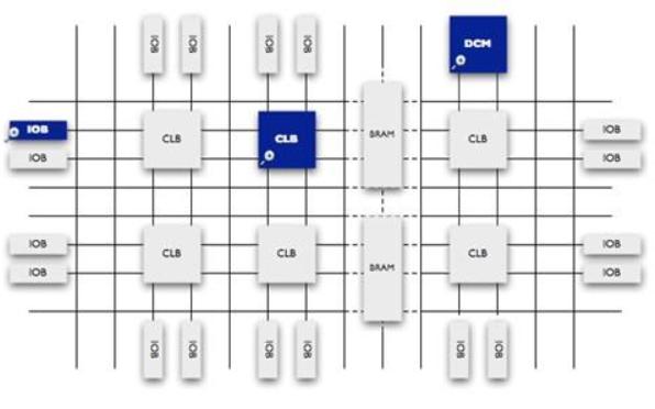 如何使用FPGA进行车牌识别系统的设计与实现?详细资料免费下载