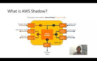 设备管理与英特尔iot技术和亚马逊网络服务(aws)设备阴影