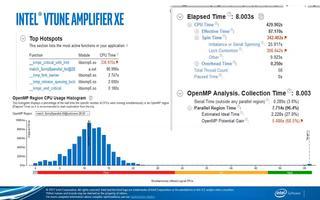 用OpenMP和SIMD并行加速应用程序的性能