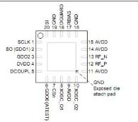 浅谈CC1101驱动在STM32F103的移植