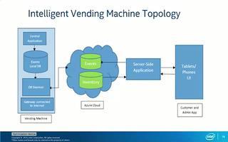 智能化自动售货机——零售业的物联网解决方案