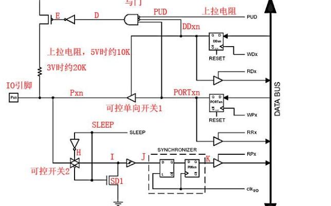 AVR的IO口的资料和使用说明及正确的熔丝配置详细资料免费下载
