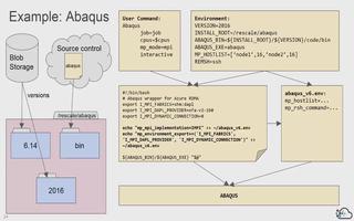 如何使用RESCAL工具将开源软件部署到各种全球数据中心