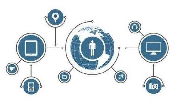 物联网和数据将引发信息革命重新定义所有行业