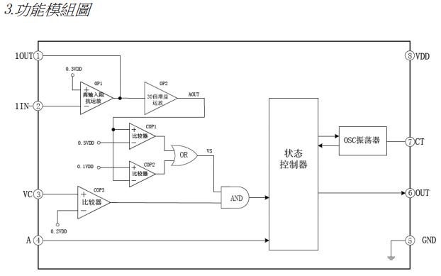 BISS0002热释电红外传感器专用集成电路的详细数据手册和应用免费下载