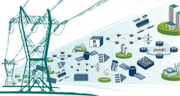 中国电力供应结构图