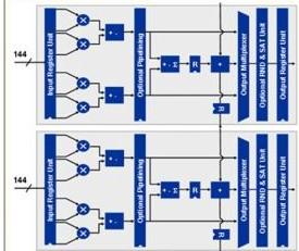 TMS320C6000 DSP的編程實現 淺談TMS320C6000編程