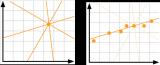 如何用不确定性解决模型问题