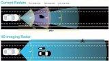 4D成像雷达是实现L4级自动驾驶的关键技术