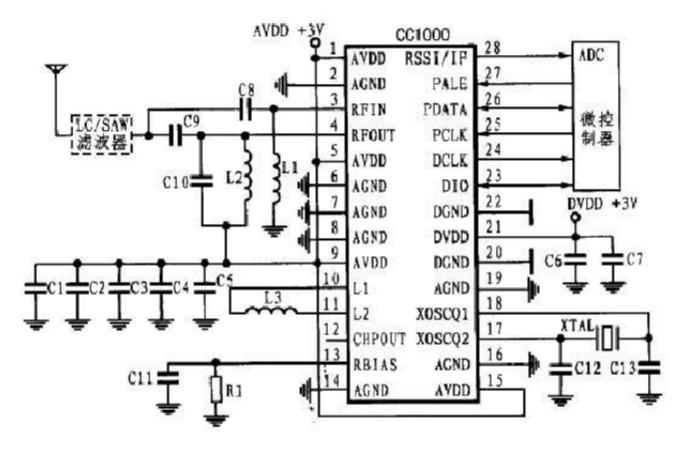 射频CC1000电路连接图分析 浅谈CC1000应用电路