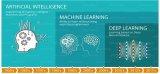 浅析AI芯片的挑战与解决方案