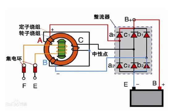 发电机励磁系统的作用、特性及故障处理