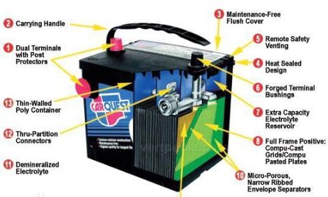 铅酸蓄电池短路现象、造成的原因及有效的处理方法分析