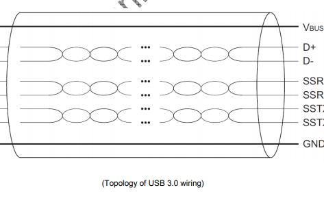 USB3.0电路板高速布线布局指南详细资料免费下载