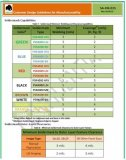 電路板是什么材料?電路板為什么是綠色的?