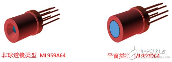 三菱电机10/25/100G光收发器通杀5G前中回传市场