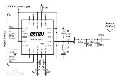 CC1101工作原理 基于与STM32的CC1101接口移植