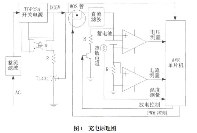 如何使用AVR单片机来设计智能快速充电器提高充电速度详细资料分析