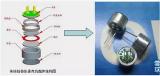 最全面的MEMS传感器详细介绍