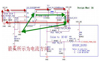 AMLogic公司多路復用器和電視布線指南的詳細資料免費下載