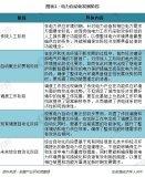 中國電力系統發展方向趨勢解析
