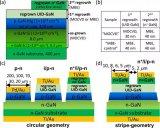 """氮化镓技术研究新进展,如何作为""""电力电子应用中敏感探针""""使用?"""