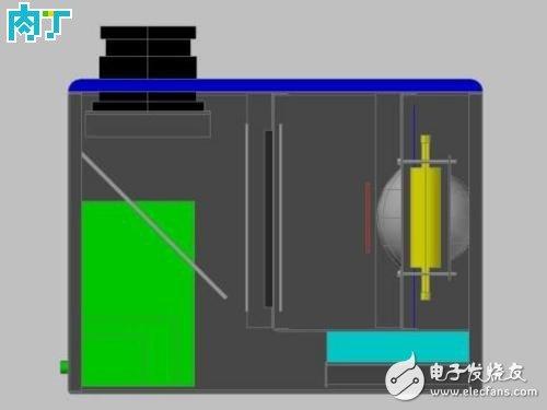 自制投影机diy教程