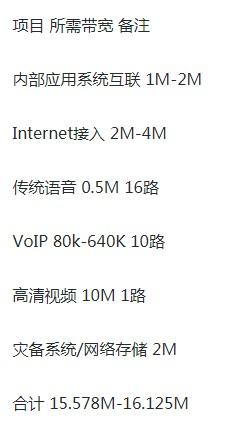 大客户专网将从带宽提速、智能汇聚、网络融合三方面加速发展