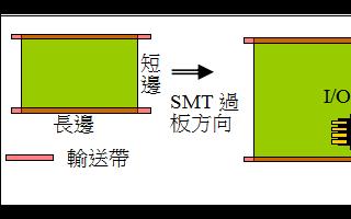 华硕计算机PCB的设计基本规范的详细资料免费下载
