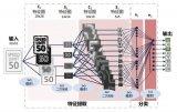盘点人工智能在汽车安全系统的实际应用