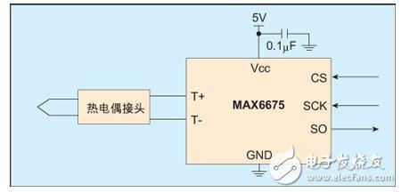 基于热电偶传感器对冷结点补偿的实现