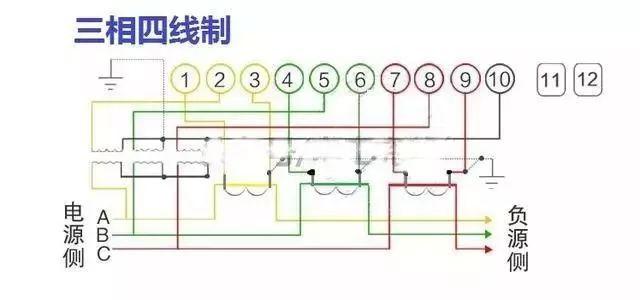 三相三线电能表【3x100v 1.5(6)a】