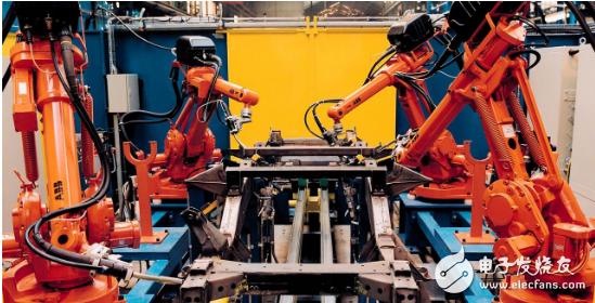 智能制造时代的来临,究竟工业机器人巨头谁能称霸中...