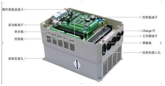 罗克韦尔升级PowerFlex 6000变频器,满足顾客更广泛的应用需求