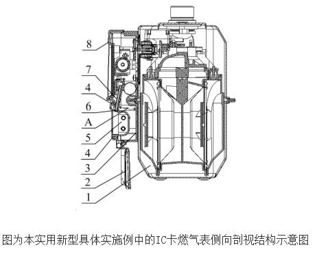 IC卡燃气表和控制器的原理及设计