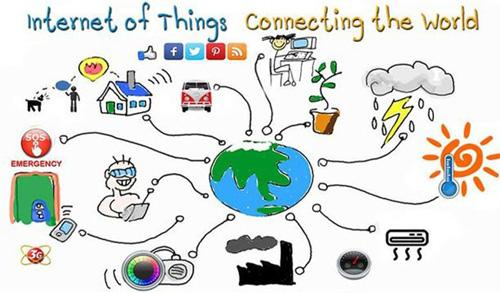 物聯網的現實與開放依依相關