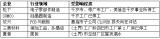 天災突襲日本,電子產業鏈受影響