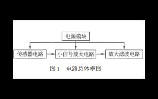 如何使用运算放大器芯片TLC2652设计小信号放大滤波电路的资料免费下载