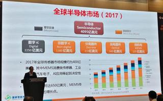 2021全球传感器市场规模将达650亿美元,专家支招中国传感器企业如何把握市场机遇?