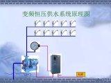 浅析ABB变频恒压供水系统功能和特点
