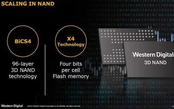 西数谈中国NAND竞争:仍有技术优势 2020年前中国厂商意义不大