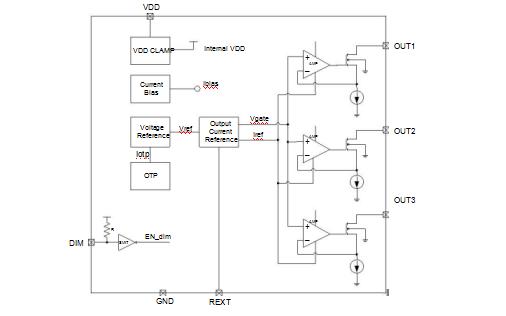 SM15103E三通道LED恒流驱动控制芯片的详细中文数据手册免费下载