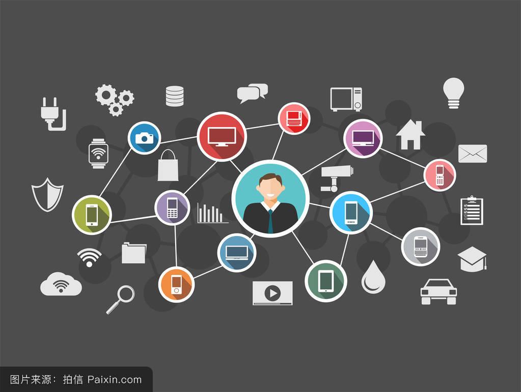 物联网的机会,来自于社会大众的需求