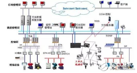 借智能制造的东风,RFID能在工业制造领域铺开规...