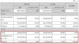 为什么新泰材料带给天际股份合并报表利润如此大的影响呢?