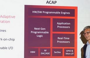 在一片紅海的AI芯片市場中,FPGA憑借獨特的優...