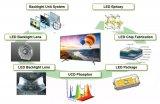 国内企业如何打赢这场LED专利战?