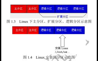 嵌入式linux怎么学?linux教程之《嵌入式Linux应用程序开发标准教程》